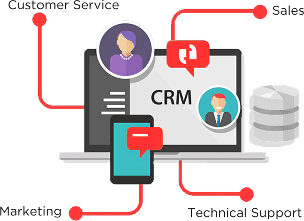 crm_services