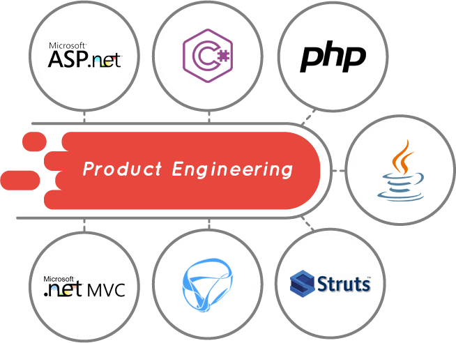 product_engineering