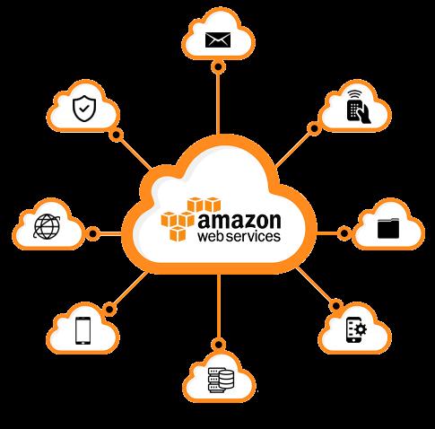 amazon-web-cloud-services